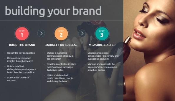 -building-brand